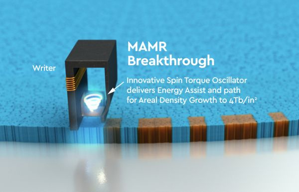 Western Digital MAMR - Microwave-Assisted Magnetic Recording.
